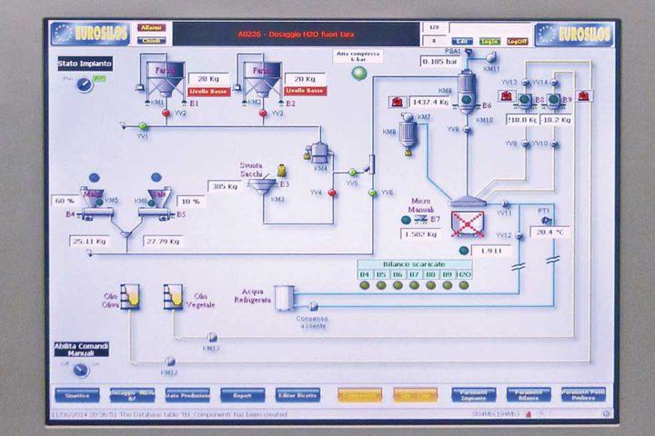Migliorare le condizioni igieniche negli ambienti di lavoro